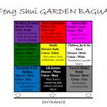 Feng Shui Garden Bagua